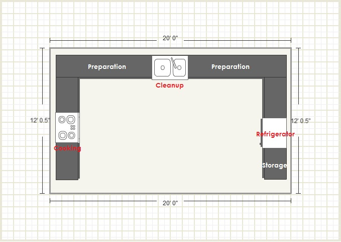 Planning Your Kitchen Layout Hock Hua